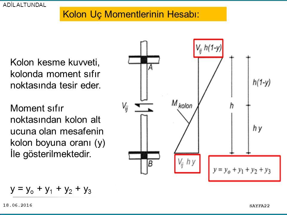18.06.2016 ADİL ALTUNDAL SAYFA22 Kolon kesme kuvveti, kolonda moment sıfır noktasında tesir eder. Moment sıfır noktasından kolon alt ucuna olan mesafe