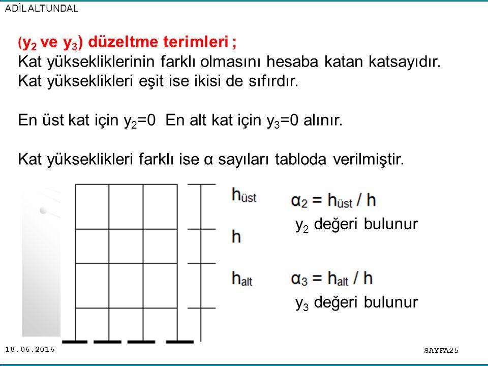18.06.2016 ADİL ALTUNDAL SAYFA25 ( y 2 ve y 3 ) düzeltme terimleri ; Kat yüksekliklerinin farklı olmasını hesaba katan katsayıdır. Kat yükseklikleri e