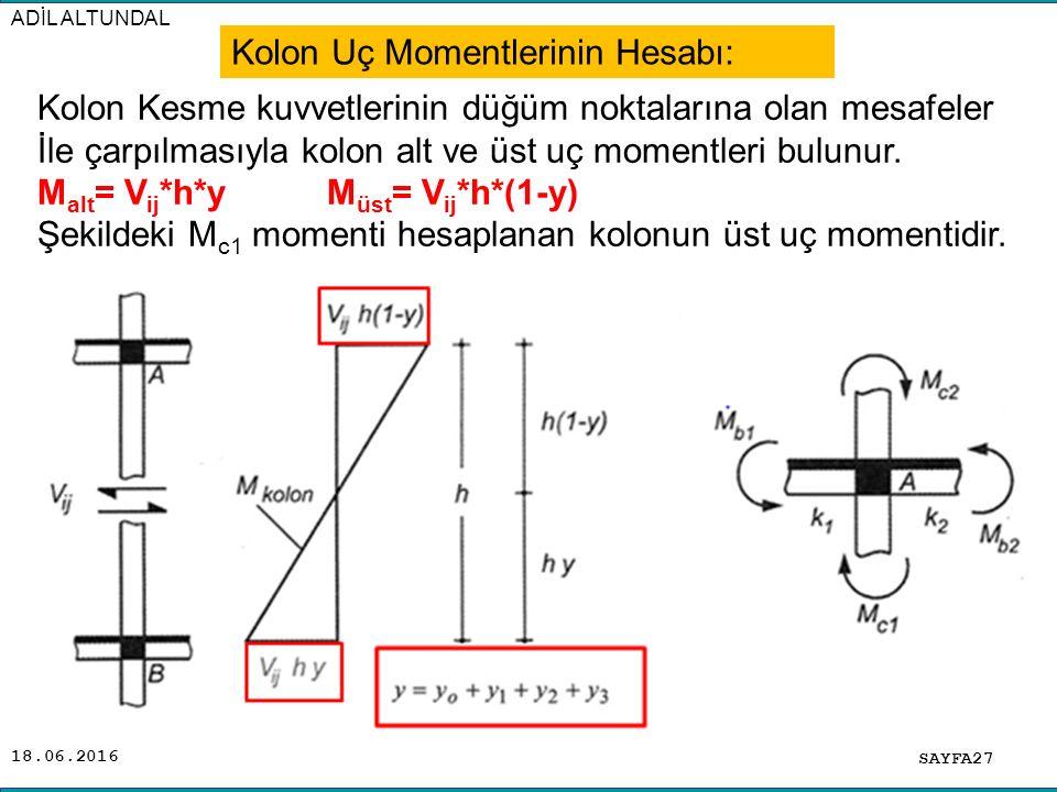 18.06.2016 ADİL ALTUNDAL SAYFA27 Kolon Kesme kuvvetlerinin düğüm noktalarına olan mesafeler İle çarpılmasıyla kolon alt ve üst uç momentleri bulunur.