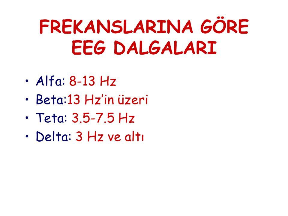 FREKANSLARINA GÖRE EEG DALGALARI Alfa: 8-13 Hz Beta:13 Hz'in üzeri Teta: 3.5-7.5 Hz Delta: 3 Hz ve altı