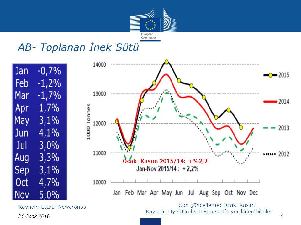 AB- Toplanan İnek Sütü 21 Ocak 20164 Kaynak: Estat- Newcronos Son güncelleme: Ocak- Kasım Kaynak: Üye Ülkelerin Eurostat'a verdikleri bilgiler Ocak- Kasım 2015/14: +%2,2