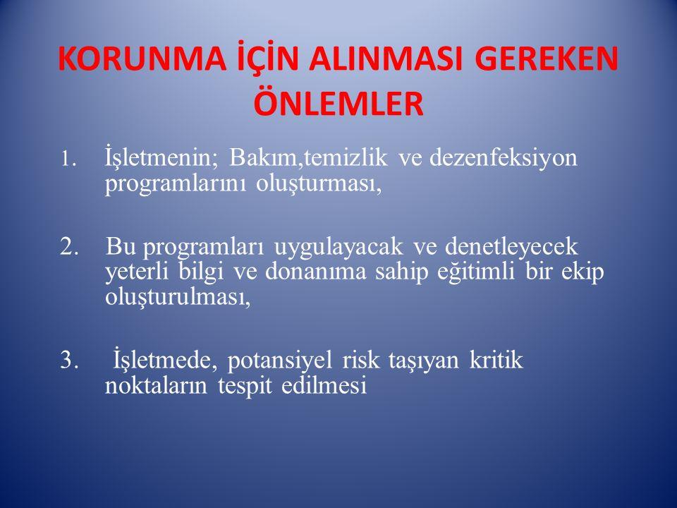 KORUNMA İÇİN ALINMASI GEREKEN ÖNLEMLER 4.