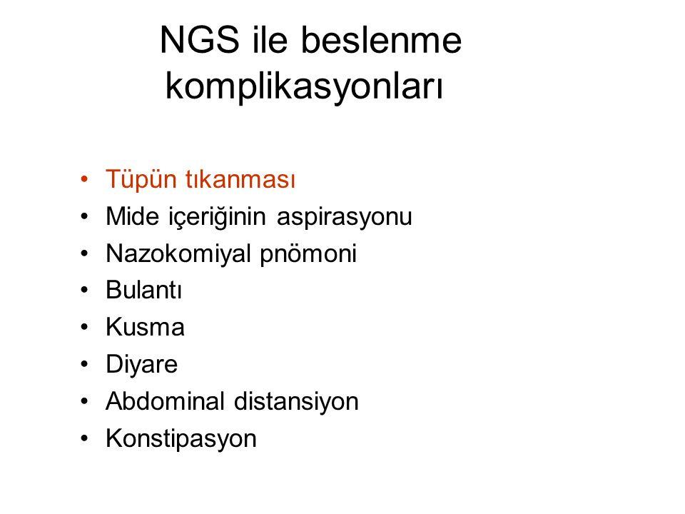 NGS ile beslenme komplikasyonları Tüpün tıkanması Mide içeriğinin aspirasyonu Nazokomiyal pnömoni Bulantı Kusma Diyare Abdominal distansiyon Konstipasyon