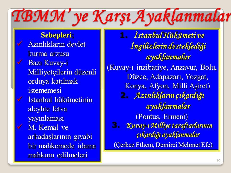 10 TBMM' ye Karşı Ayaklanmalar Sebepleri; Azınlıkların devlet kurma arzusu Azınlıkların devlet kurma arzusu Bazı Kuvay-i Milliyetçilerin düzenli orduya katılmak istememesi Bazı Kuvay-i Milliyetçilerin düzenli orduya katılmak istememesi İstanbul hükümetinin aleyhte fetva yayınlaması İstanbul hükümetinin aleyhte fetva yayınlaması M.
