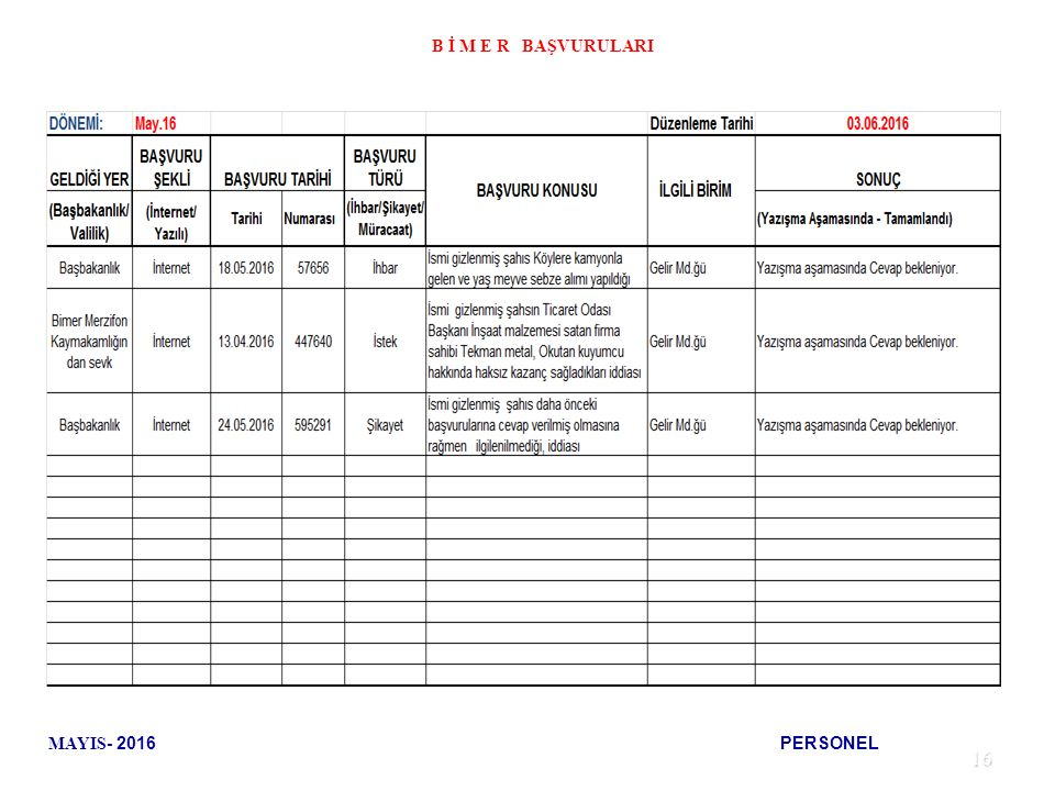 16 MAYIS - 2016 PERSONEL B İ M E R BAŞVURULARI
