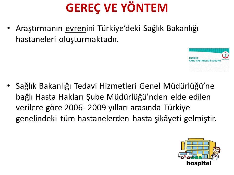GEREÇ VE YÖNTEM Araştırmanın evrenini Türkiye'deki Sağlık Bakanlığı hastaneleri oluşturmaktadır.