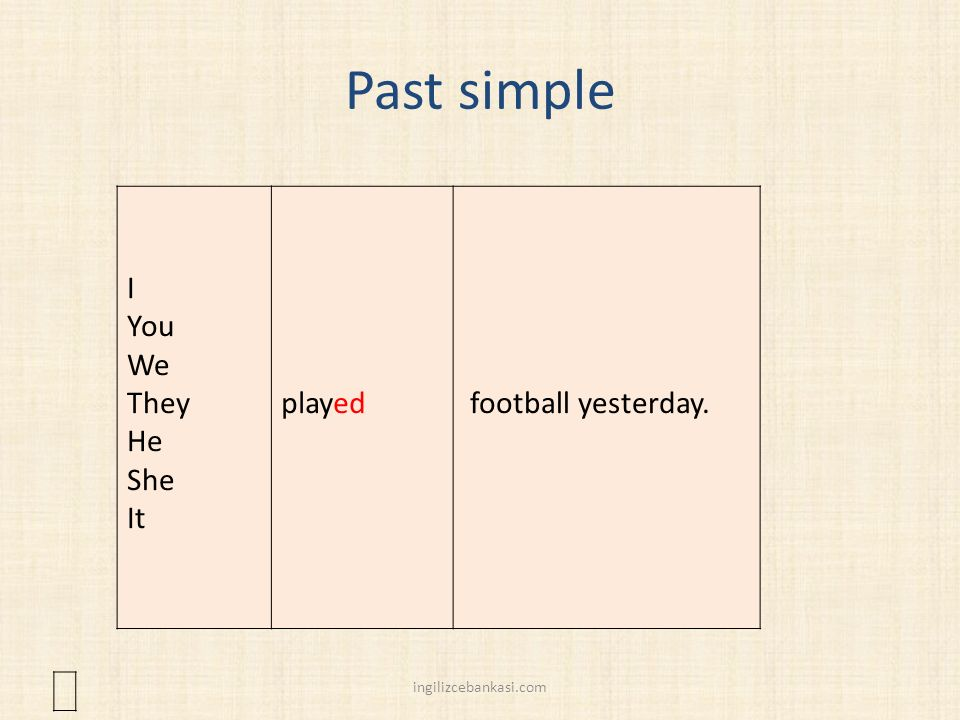 Past simple I You We They He She It played football yesterday. ingilizcebankasi.com