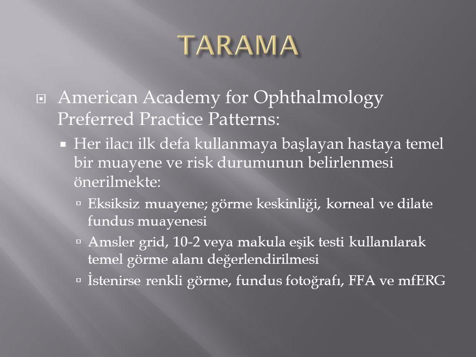  American Academy for Ophthalmology Preferred Practice Patterns:  Her ilacı ilk defa kullanmaya başlayan hastaya temel bir muayene ve risk durumunun