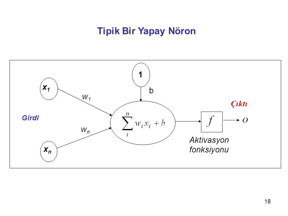 16 Tipik Bir Yapay Nöron x1x1 xnxn 1 w1w1 wnwn b Aktivasyon fonksiyonu Çıktı Girdi