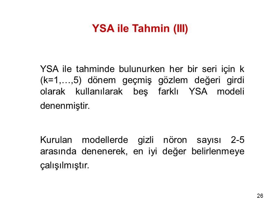26 YSA ile Tahmin (III) YSA ile tahminde bulunurken her bir seri için k (k=1,…,5) dönem geçmiş gözlem değeri girdi olarak kullanılarak beş farklı YSA modeli denenmiştir.
