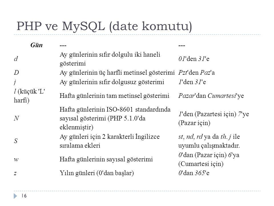 PHP ve MySQL (date komutu) 16 Gün--- d Ay günlerinin sıfır dolgulu iki haneli gösterimi 01 den 31 e DAy günlerinin üç harfli metinsel gösterimiPzt den Paz a jAy günlerinin sıfır dolgusuz gösterimi1 den 31 e l (küçük L harfi) Hafta günlerinin tam metinsel gösterimiPazar dan Cumartesi ye N Hafta günlerinin ISO-8601 standardında sayısal gösterimi (PHP 5.1.0 da eklenmiştir) 1 den (Pazartesi için) 7 ye (Pazar için) S Ay günleri için 2 karakterli İngilizce sıralama ekleri st, nd, rd ya da th.