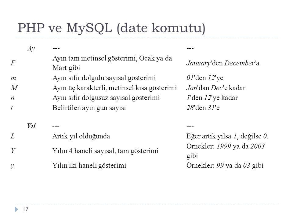 PHP ve MySQL (date komutu) 17 Ay--- F Ayın tam metinsel gösterimi, Ocak ya da Mart gibi January den December a mAyın sıfır dolgulu sayısal gösterimi01 den 12 ye MAyın üç karakterli, metinsel kısa gösterimiJan dan Dec e kadar nAyın sıfır dolgusuz sayısal gösterimi1 den 12 ye kadar tBelirtilen ayın gün sayısı28 den 31 e Yıl--- LArtık yıl olduğundaEğer artık yılsa 1, değilse 0.
