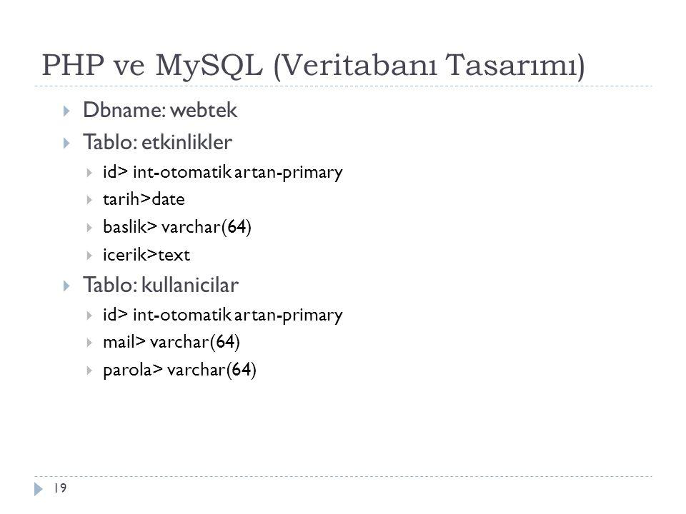 PHP ve MySQL (Veritabanı Tasarımı) 19  Dbname: webtek  Tablo: etkinlikler  id> int-otomatik artan-primary  tarih>date  baslik> varchar(64)  icerik>text  Tablo: kullanicilar  id> int-otomatik artan-primary  mail> varchar(64)  parola> varchar(64)