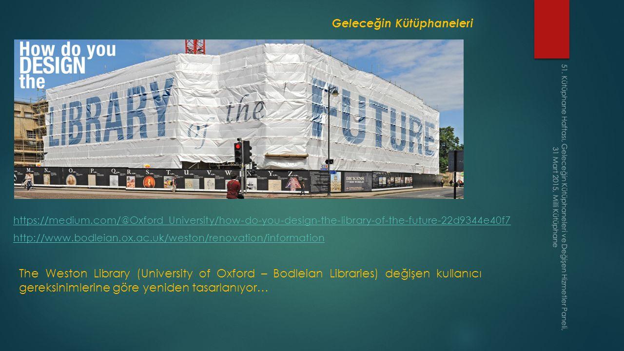Geleceğin Kütüphaneleri 51. Kütüphane Haftası, Geleceğin Kütüphaneleri ve Değişen Hizmetler Paneli, 31 Mart 2015, Milli Kütüphane https://medium.com/@