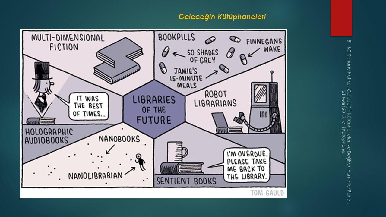 Geleceğin Kütüphaneleri 51. Kütüphane Haftası, Geleceğin Kütüphaneleri ve Değişen Hizmetler Paneli, 31 Mart 2015, Milli Kütüphane