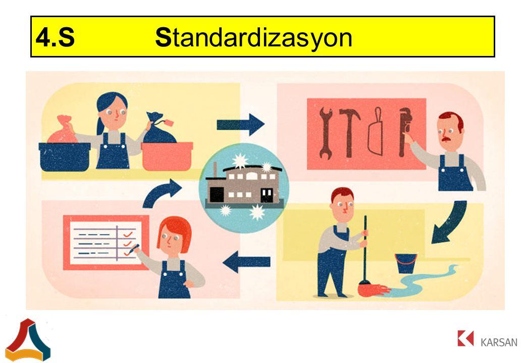 4.S Standardizasyon