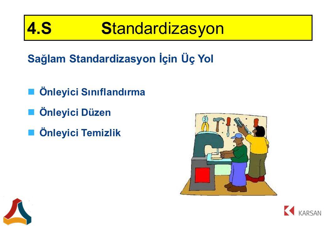 Sağlam Standardizasyon İçin Üç Yol Önleyici Sınıflandırma Önleyici Düzen Önleyici Temizlik 4.S Standardizasyon
