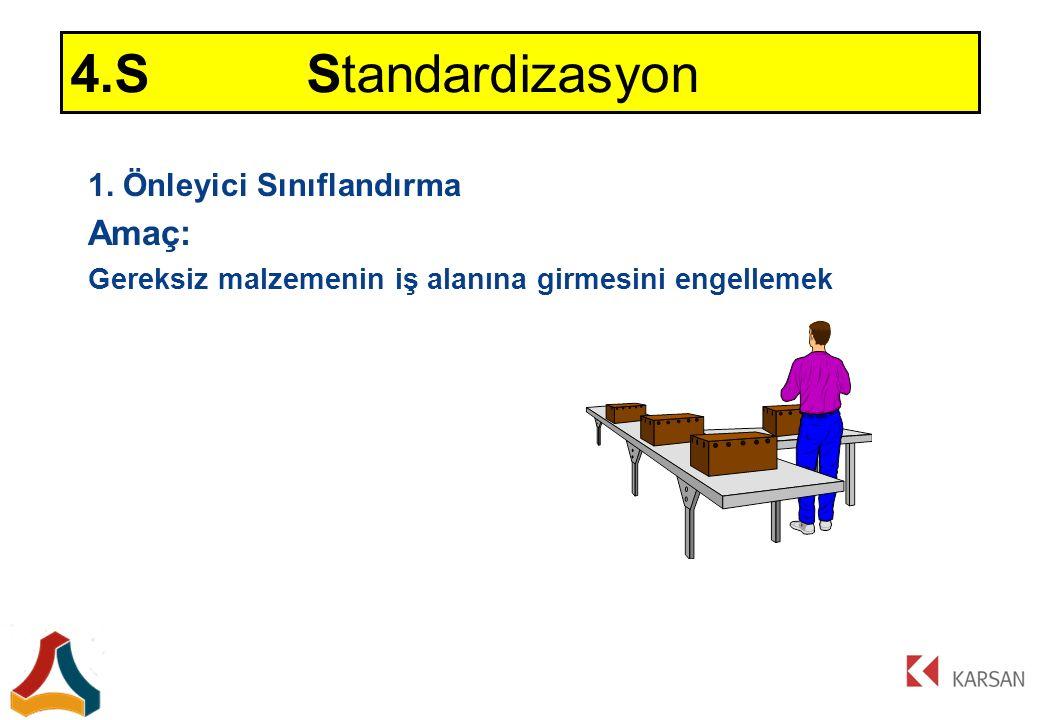 1. Önleyici Sınıflandırma Amaç: Gereksiz malzemenin iş alanına girmesini engellemek 4.S Standardizasyon
