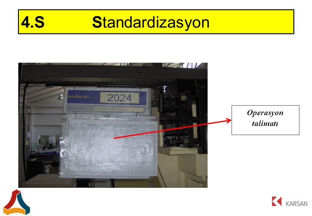 4.S Standardizasyon Operasyon talimatı