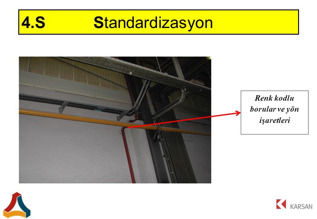 4.S Standardizasyon Renk kodlu borular ve yön işaretleri