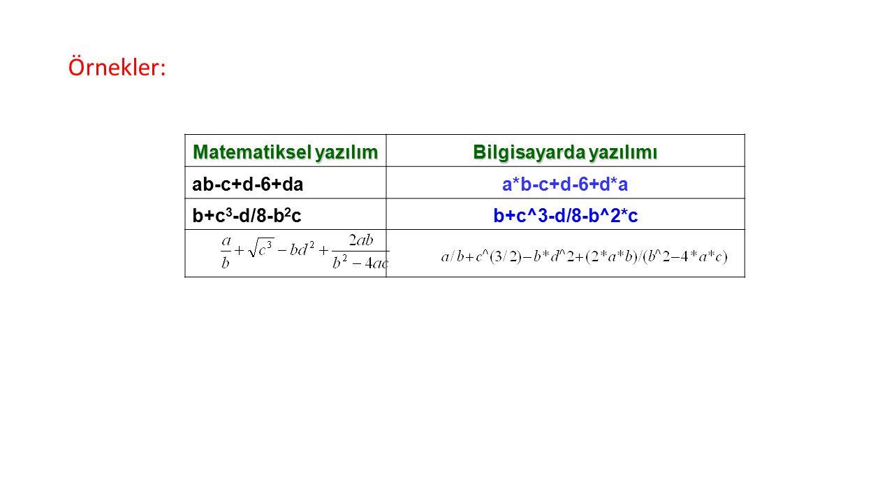 Matematiksel yazılım Bilgisayarda yazılımı ab-c+d-6+daa*b-c+d-6+d*a b+c 3 -d/8-b 2 cb+c^3-d/8-b^2*c Örnekler: