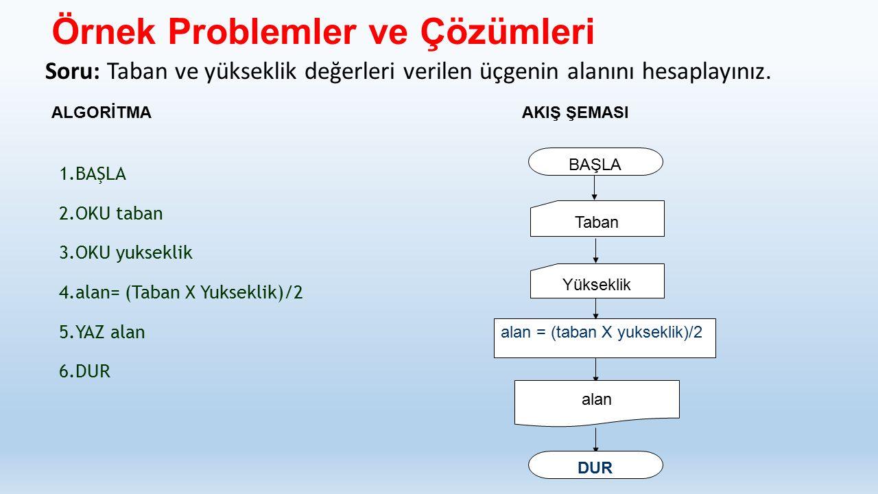 Örnek Problemler ve Çözümleri Soru: Taban ve yükseklik değerleri verilen üçgenin alanını hesaplayınız.