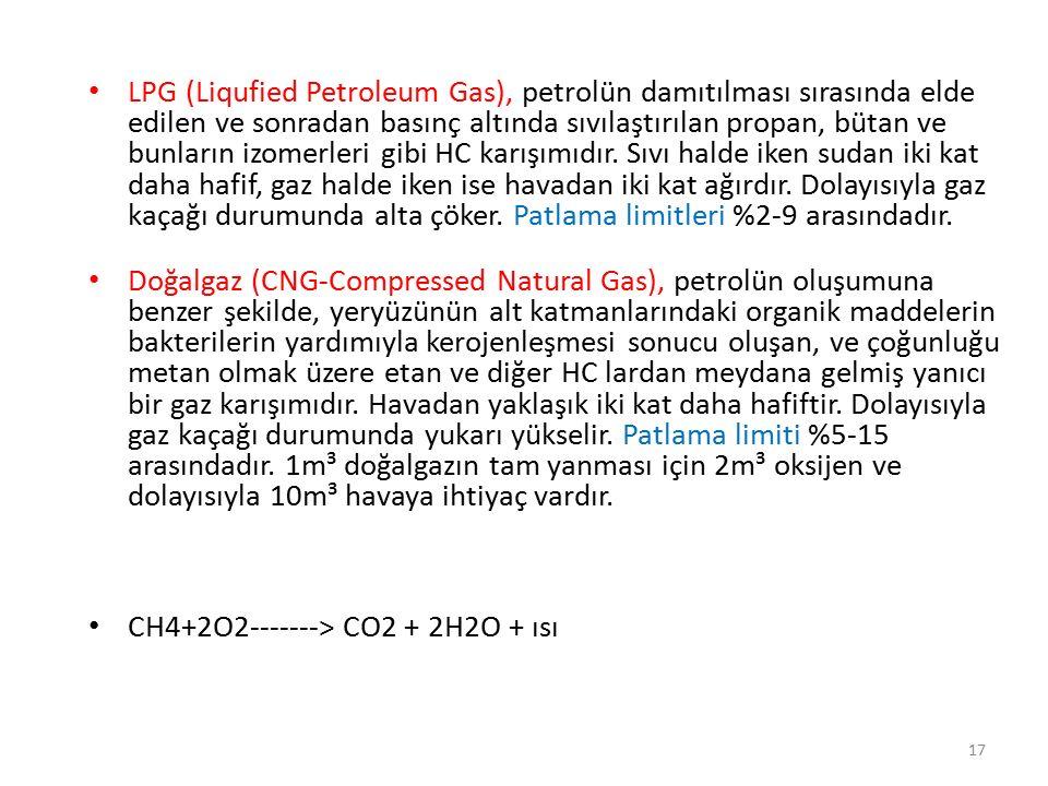 LPG (Liqufied Petroleum Gas), petrolün damıtılması sırasında elde edilen ve sonradan basınç altında sıvılaştırılan propan, bütan ve bunların izomerleri gibi HC karışımıdır.