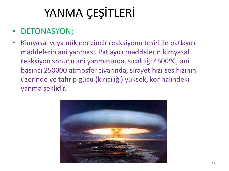 YANMA ÇEŞİTLERİ DETONASYON; Kimyasal veya nükleer zincir reaksiyonu tesiri ile patlayıcı maddelerin ani yanması.