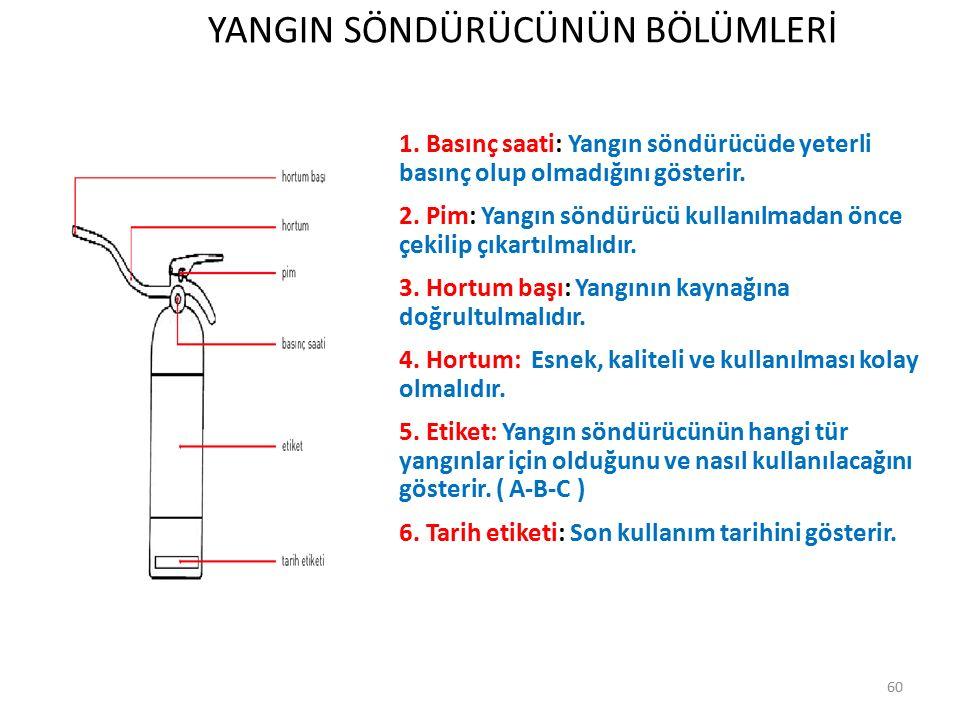 YANGIN SÖNDÜRÜCÜNÜN BÖLÜMLERİ 60 1.