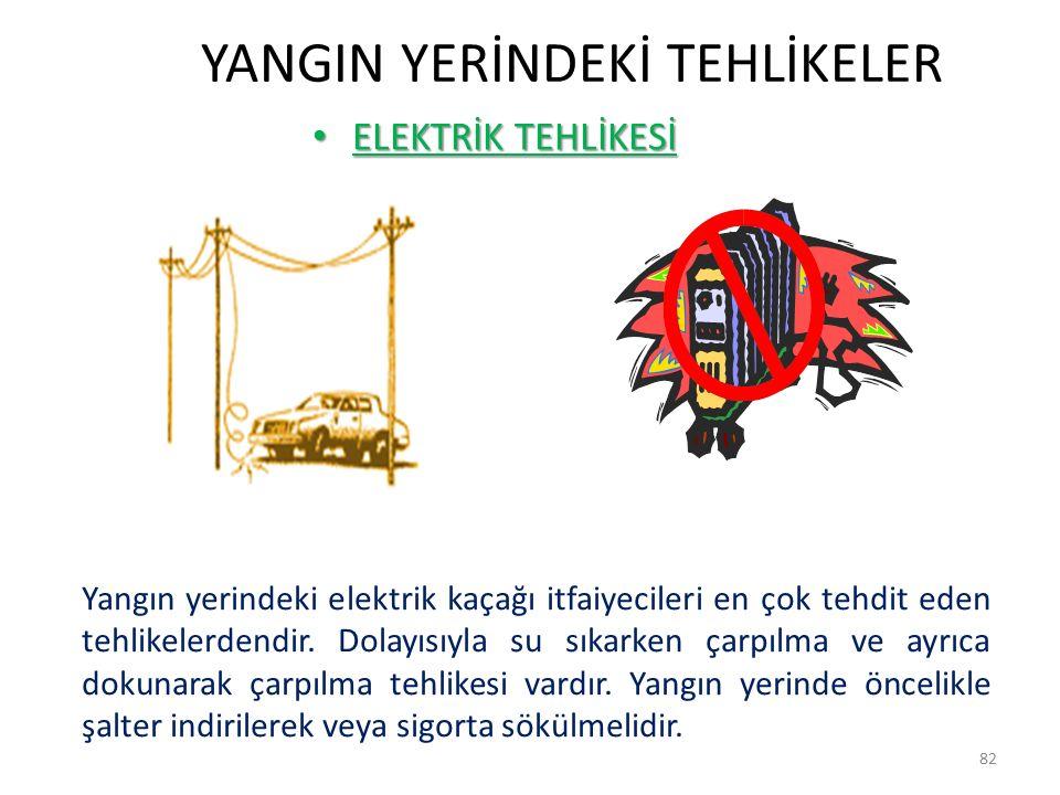 YANGIN YERİNDEKİ TEHLİKELER ELEKTRİK TEHLİKESİ ELEKTRİK TEHLİKESİ 82 Yangın yerindeki elektrik kaçağı itfaiyecileri en çok tehdit eden tehlikelerdendir.