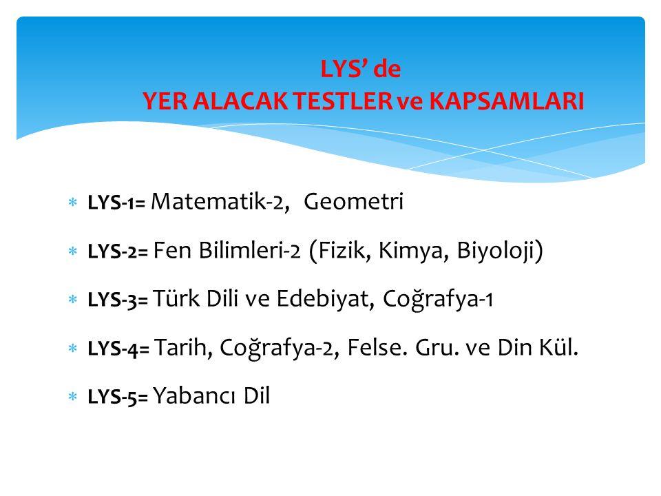  LYS-1= Matematik-2, Geometri  LYS-2= Fen Bilimleri-2 (Fizik, Kimya, Biyoloji)  LYS-3= Türk Dili ve Edebiyat, Coğrafya-1  LYS-4= Tarih, Coğrafya-2, Felse.