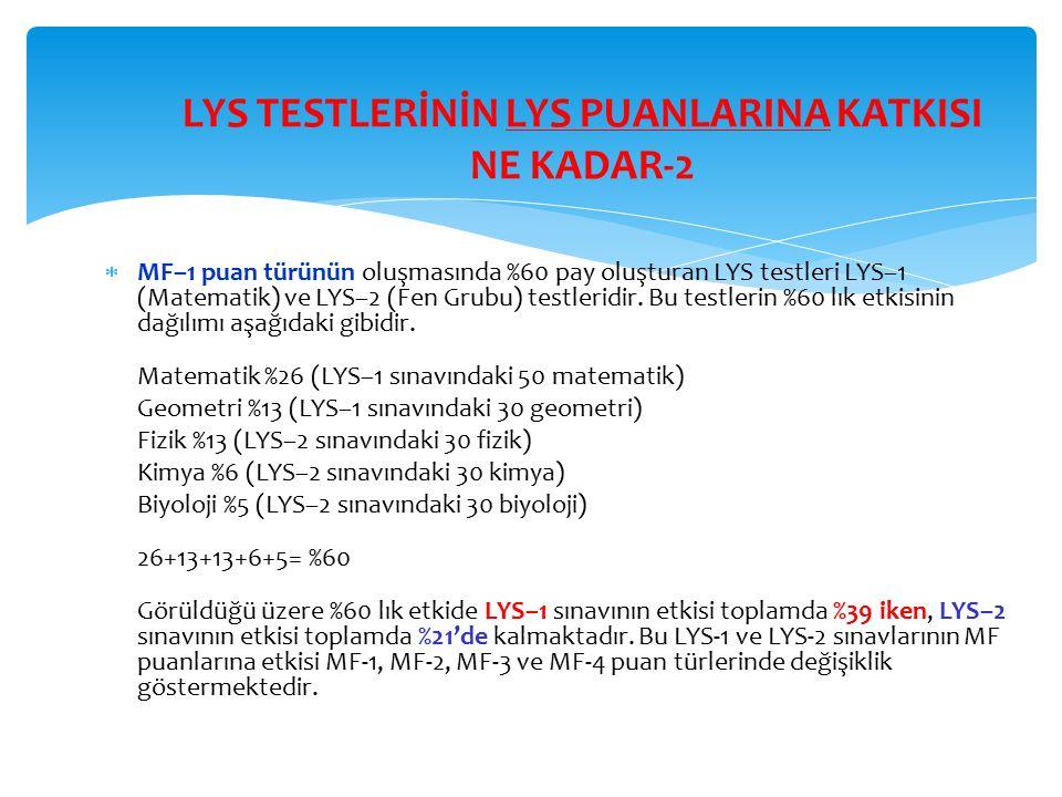  MF–1 puan türünün oluşmasında %60 pay oluşturan LYS testleri LYS–1 (Matematik) ve LYS–2 (Fen Grubu) testleridir.