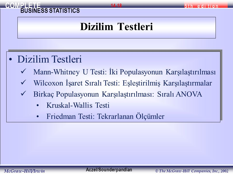 COMPLETE 5 t h e d i t i o n BUSINESS STATISTICS Aczel/Sounderpandian McGraw-Hill/Irwin © The McGraw-Hill Companies, Inc., 2002 14-18 Dizilim Testleri Mann-Whitney U Testi: İki Populasyonun Karşılaştırılması Wilcoxon İşaret Sıralı Testi: Eşleştirilmiş Karşılaştırmalar Birkaç Populasyonun Karşılaştırılması: Sıralı ANOVA Kruskal-Wallis Testi Friedman Testi: Tekrarlanan Ölçümler Dizilim Testleri Mann-Whitney U Testi: İki Populasyonun Karşılaştırılması Wilcoxon İşaret Sıralı Testi: Eşleştirilmiş Karşılaştırmalar Birkaç Populasyonun Karşılaştırılması: Sıralı ANOVA Kruskal-Wallis Testi Friedman Testi: Tekrarlanan Ölçümler Dizilim Testleri