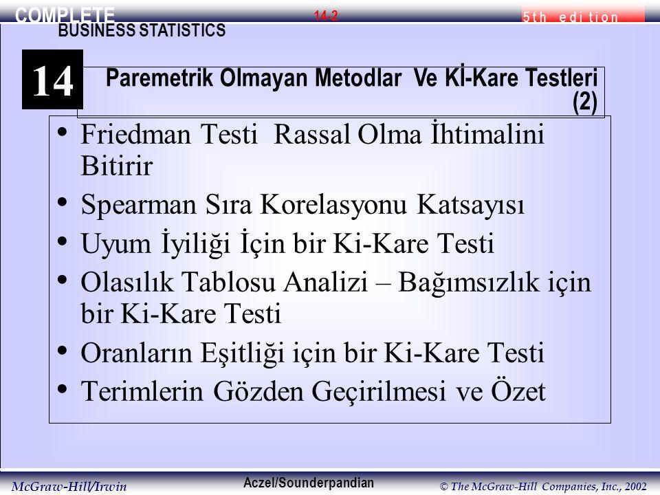 COMPLETE 5 t h e d i t i o n BUSINESS STATISTICS Aczel/Sounderpandian McGraw-Hill/Irwin © The McGraw-Hill Companies, Inc., 2002 14-2 Friedman Testi Rassal Olma İhtimalini Bitirir Spearman Sıra Korelasyonu Katsayısı Uyum İyiliği İçin bir Ki-Kare Testi Olasılık Tablosu Analizi – Bağımsızlık için bir Ki-Kare Testi Oranların Eşitliği için bir Ki-Kare Testi Terimlerin Gözden Geçirilmesi ve Özet Paremetrik Olmayan Metodlar Ve Kİ-Kare Testleri (2) 14