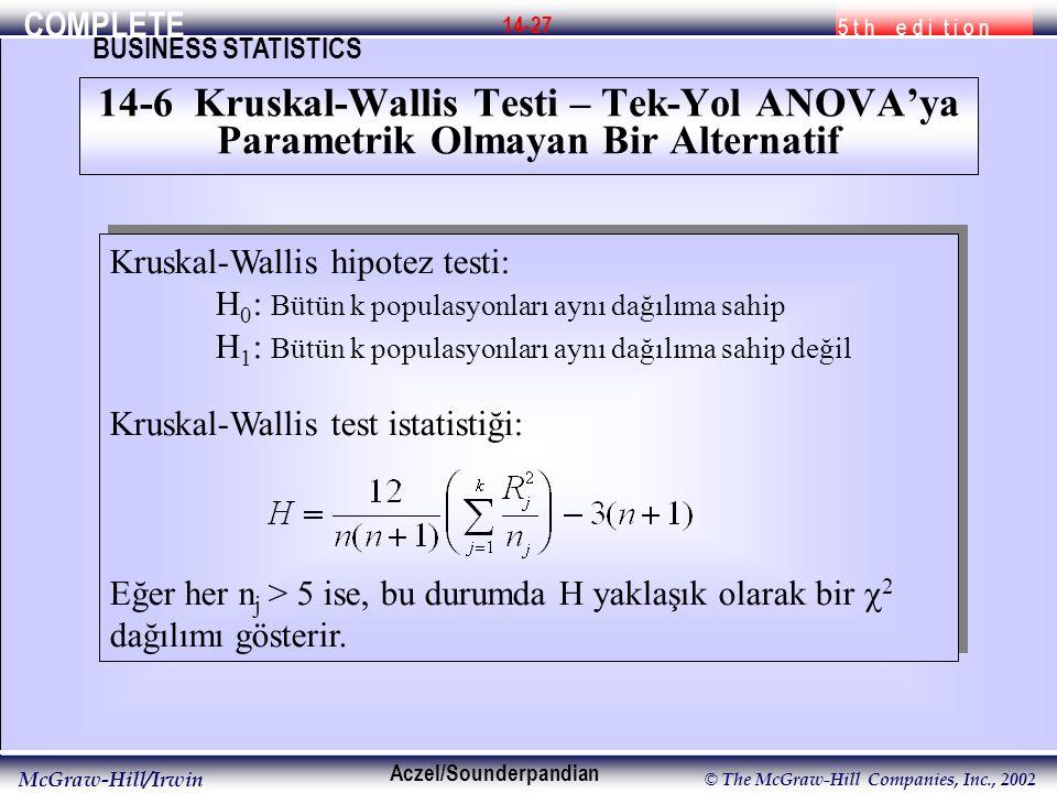COMPLETE 5 t h e d i t i o n BUSINESS STATISTICS Aczel/Sounderpandian McGraw-Hill/Irwin © The McGraw-Hill Companies, Inc., 2002 14-27 Kruskal-Wallis hipotez testi: H 0 : Bütün k populasyonları aynı dağılıma sahip H 1 : Bütün k populasyonları aynı dağılıma sahip değil Kruskal-Wallis test istatistiği: Eğer her n j > 5 ise, bu durumda H yaklaşık olarak bir  2 dağılımı gösterir.