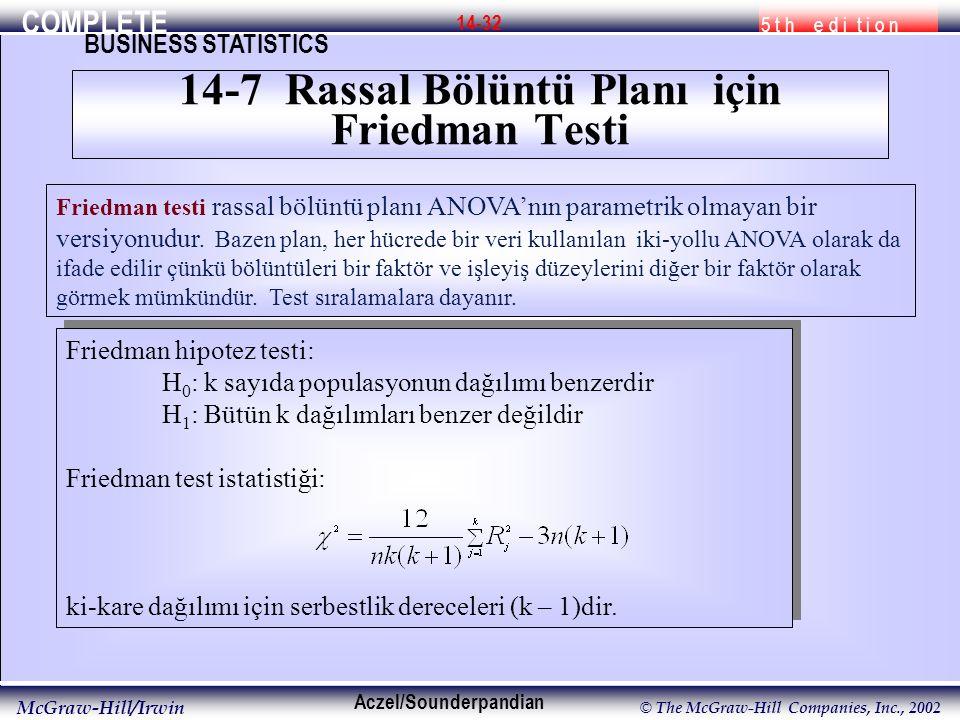 COMPLETE 5 t h e d i t i o n BUSINESS STATISTICS Aczel/Sounderpandian McGraw-Hill/Irwin © The McGraw-Hill Companies, Inc., 2002 14-32 Friedman testi rassal bölüntü planı ANOVA'nın parametrik olmayan bir versiyonudur.