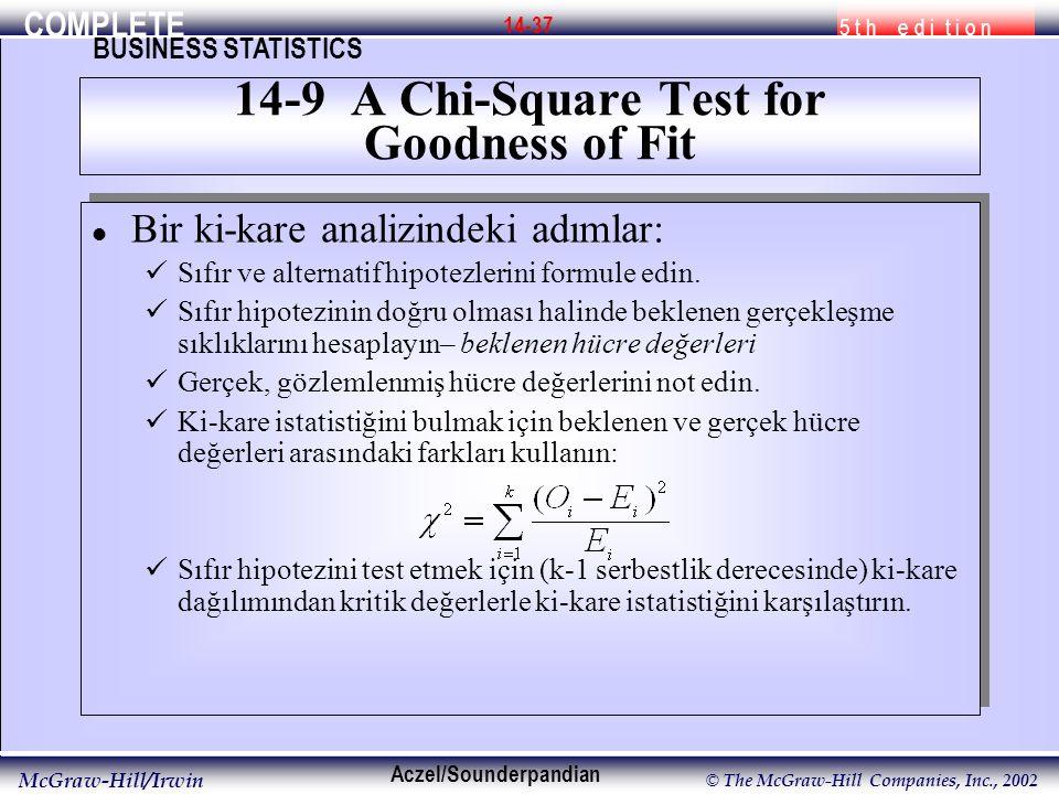 COMPLETE 5 t h e d i t i o n BUSINESS STATISTICS Aczel/Sounderpandian McGraw-Hill/Irwin © The McGraw-Hill Companies, Inc., 2002 14-37 l Bir ki-kare analizindeki adımlar: Sıfır ve alternatif hipotezlerini formule edin.