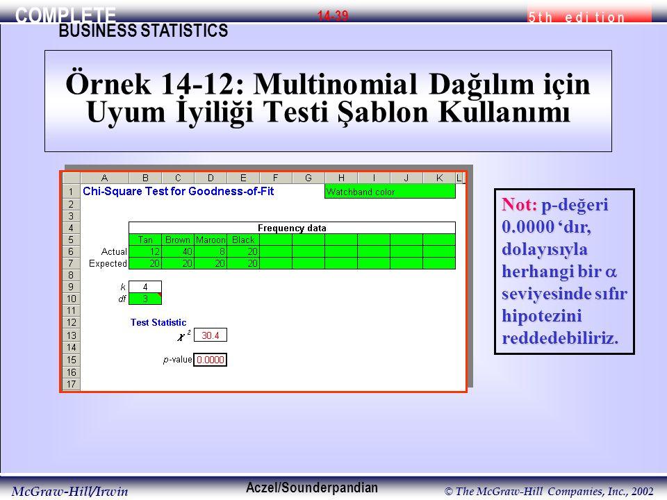 COMPLETE 5 t h e d i t i o n BUSINESS STATISTICS Aczel/Sounderpandian McGraw-Hill/Irwin © The McGraw-Hill Companies, Inc., 2002 14-39 Örnek 14-12: Mul