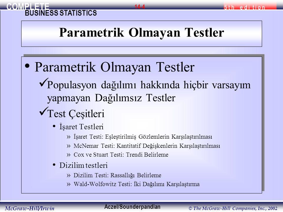 COMPLETE 5 t h e d i t i o n BUSINESS STATISTICS Aczel/Sounderpandian McGraw-Hill/Irwin © The McGraw-Hill Companies, Inc., 2002 14-4 Parametrik Olmayan Testler Populasyon dağılımı hakkında hiçbir varsayım yapmayan Dağılımsız Testler Test Çeşitleri İşaret Testleri » İşaret Testi: Eşleştirilmiş Gözlemlerin Karşılaştırılması » McNemar Testi: Kantitatif Değişkenlerin Karşılaştırılması » Cox ve Stuart Testi: Trendi Belirleme Dizilim testleri » Dizilim Testi: Rassallığı Belirleme » Wald-Wolfowitz Testi: İki Dağılımı Karşılaştırma Parametrik Olmayan Testler Populasyon dağılımı hakkında hiçbir varsayım yapmayan Dağılımsız Testler Test Çeşitleri İşaret Testleri » İşaret Testi: Eşleştirilmiş Gözlemlerin Karşılaştırılması » McNemar Testi: Kantitatif Değişkenlerin Karşılaştırılması » Cox ve Stuart Testi: Trendi Belirleme Dizilim testleri » Dizilim Testi: Rassallığı Belirleme » Wald-Wolfowitz Testi: İki Dağılımı Karşılaştırma Parametrik Olmayan Testler