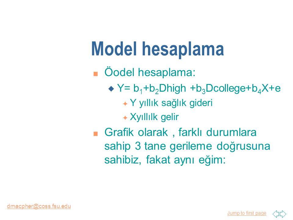 Jump to first page dmacpher@coss.fsu.edu Model hesaplama n Öodel hesaplama: u Y= b 1 +b 2 Dhigh +b 3 Dcollege+b 4 X+e F Y yıllık sağlık gideri F Xyıll