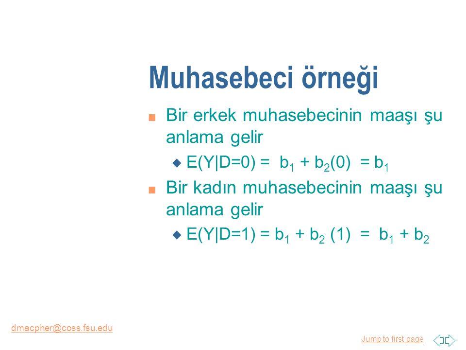 Jump to first page dmacpher@coss.fsu.edu Muhasebeci örneği n Bir erkek muhasebecinin maaşı şu anlama gelir u E(Y|D=0) = b 1 + b 2 (0) = b 1 n Bir kadın muhasebecinin maaşı şu anlama gelir u E(Y|D=1) = b 1 + b 2 (1) = b 1 + b 2