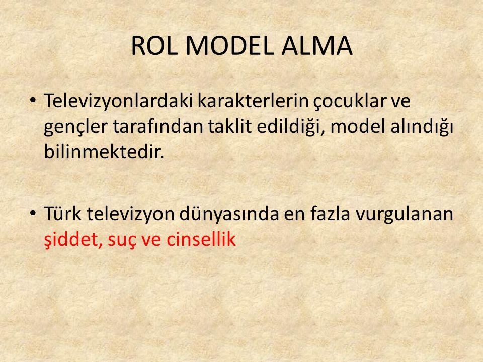 ROL MODEL ALMA Televizyonlardaki karakterlerin çocuklar ve gençler tarafından taklit edildiği, model alındığı bilinmektedir.
