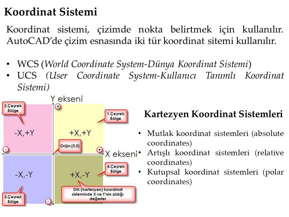 Koordinat Sistemi Koordinat sistemi, çizimde nokta belirtmek için kullanılır. AutoCAD'de çizim esnasında iki tür koordinat sitemi kullanılır. WCS (Wor