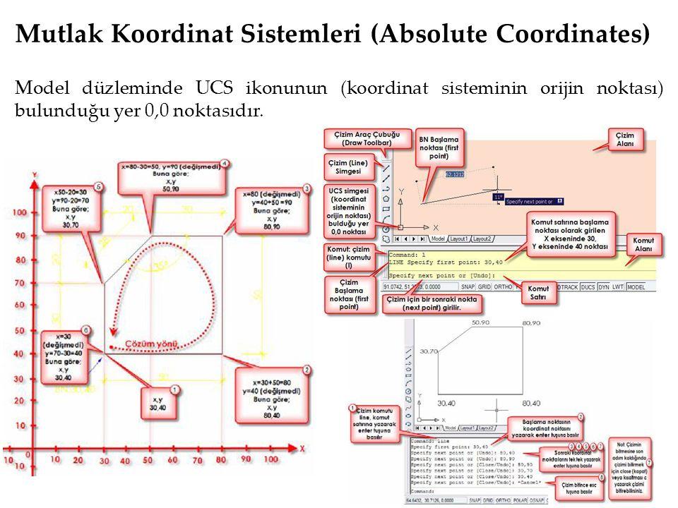 Artışlı Koordinat Sistemi (Relative Coordinates) Mutlak koordinat metodundan farklı olarak @ işareti kullanılır.