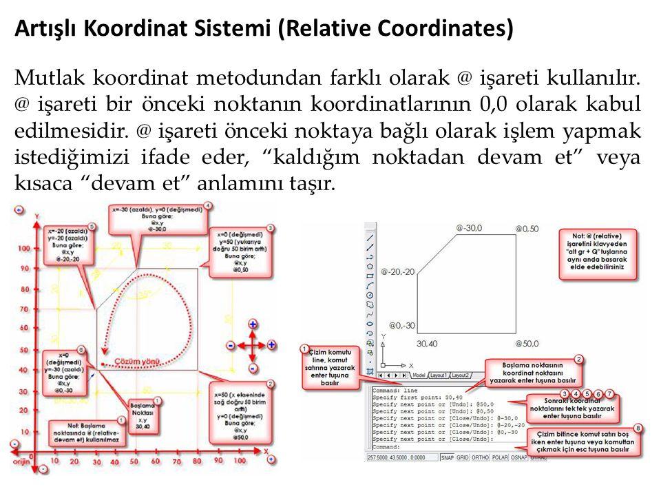 Artışlı Koordinat Sistemi (Relative Coordinates) Mutlak koordinat metodundan farklı olarak @ işareti kullanılır. @ işareti bir önceki noktanın koordin