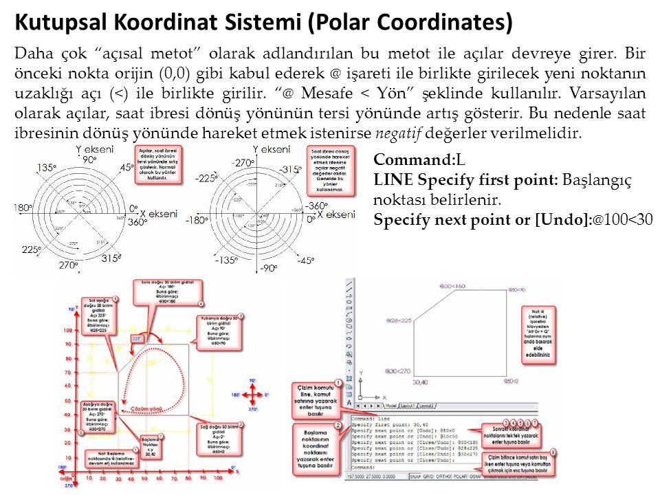 """Kutupsal Koordinat Sistemi (Polar Coordinates) Daha çok """"açısal metot"""" olarak adlandırılan bu metot ile açılar devreye girer. Bir önceki nokta orijin"""