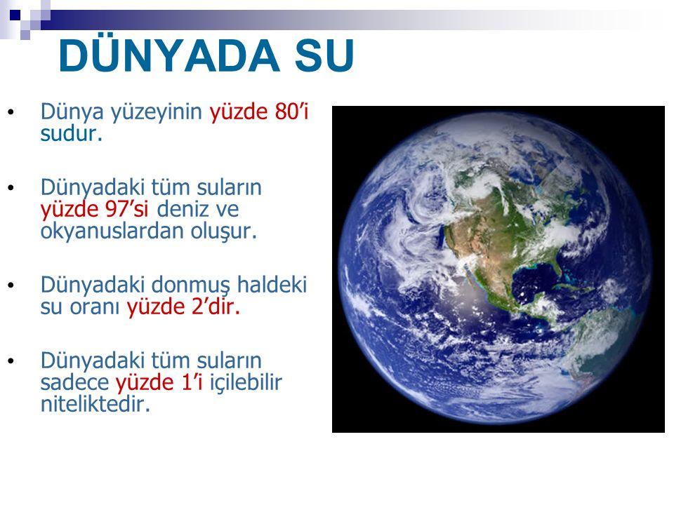 DÜNYADA SU Dünyada kişi başına su tüketimi yılda ortalama 800 m3 civarındadır.