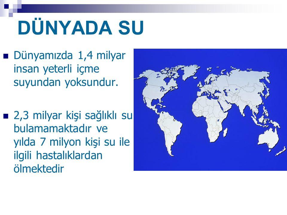 TÜRKİYE'DE SU Ülkemizde çeşitli amaçlara yönelik kullanımlarda teknik ve ekonomik anlamda tüketilebilecek yüzey ve yeraltı suyu miktarının 110 milyar m3 olduğu belirlenmiştir.