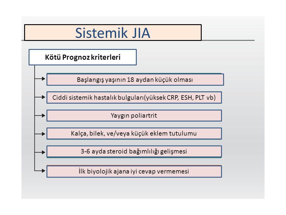 Sistemik JIA Kötü Prognoz kriterleri Başlangış yaşının 18 aydan küçük olması Ciddi sistemik hastalık bulguları(yüksek CRP, ESH, PLT vb) Yaygın poliart