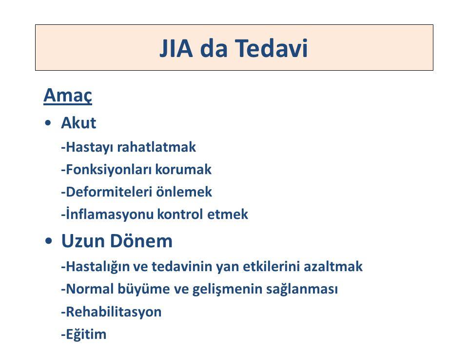 JIA da Tedavi Amaç Akut -Hastayı rahatlatmak -Fonksiyonları korumak -Deformiteleri önlemek -İnflamasyonu kontrol etmek Uzun Dönem -Hastalığın ve tedav